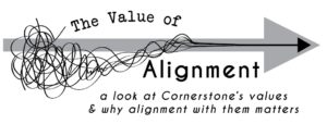 The Value of Alignment