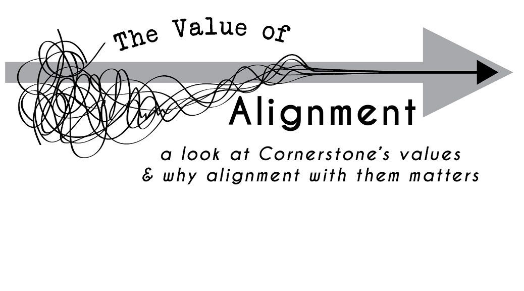 my alignment with the values of the bank Work values are crucial to career success and job satisfaction take this free work values test online what work values do you value most.